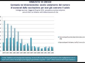 Calendario Vaccini Neonati.I Vaccini Sovraccaricano Il Sistema Immunitario Dei Bambini